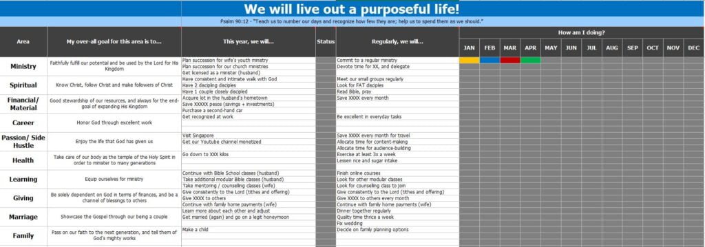 Goal Setting for Couples Worksheet Examples Free