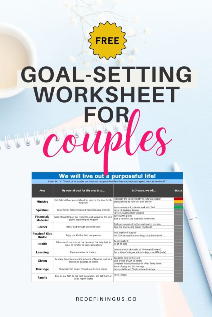 Goal Setting for Couples Worksheet Examples Free, How to set goals, Christian